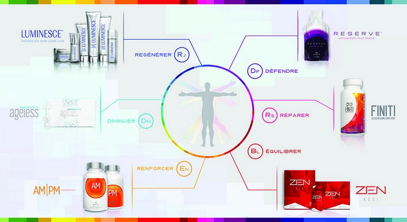 Jeunesse YES - Youth Enchancement System